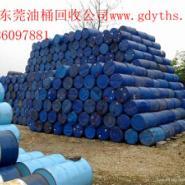 供应200L铁桶,200L铁桶厂家,200L铁桶厂家直销