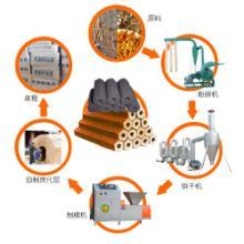 供应北京秸杆木炭机 绿色环保木炭机械 环保木炭机设备