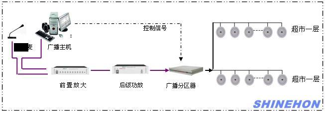 背景音乐系统_背景音乐系统供货商_供应南京