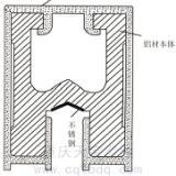 供应导轨滑轨铝轨铝型材生产厂家