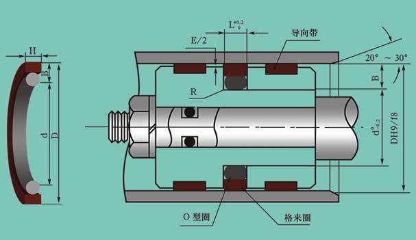 供应宁波液压缸密封件选型图片图片