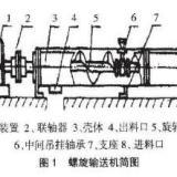 供应耐磨螺旋输送机