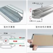 杭州单面LED磁吸灯箱图片