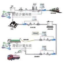 供应自动化设备车间计量