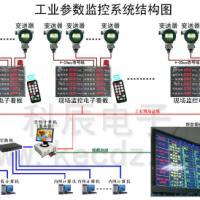 供应化工厂安全指标监测系统