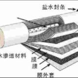供应南京纯化水设备上海医用制药行业0.5吨专用纯化水设备