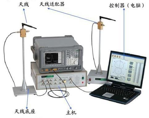 供应电磁波传播特性与微波天线实验系统