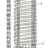 供应代理新型玻璃钢螺旋溜槽