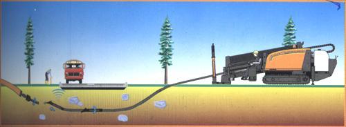 供应漯河非开挖顶管施工队伍管道。 便宜了 李璞18653013933