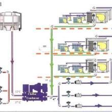 专业设计、生产、安装、调试智能型中央空调节能装置恒温控制-智能型图片