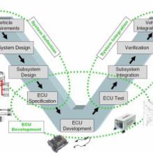 供应广州智维电子项目合作服务 系统集成 项目分包 ODM图片