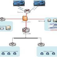 智能DNS解析与CDN加速的区别图片