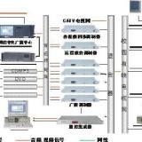 供应一线通可寻址校园广播设计方案