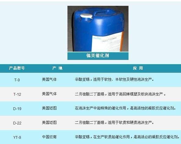 供应加粉重泡,高活性胺催化剂,AN390