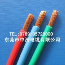 供应裸电线及裸导体制品