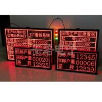 LED点阵电子看板