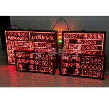 供应LED点阵电子看板