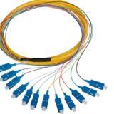 供应济南光纤配件,光纤产品