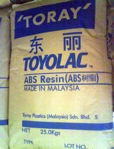 安徽工程塑料