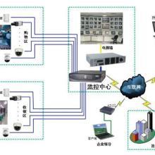 供应学校监控系统