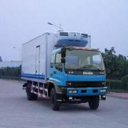 潍坊到海南冷藏物流运输公司图片