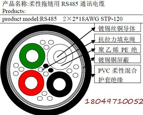 供应RS485电缆220.3通讯线40.3