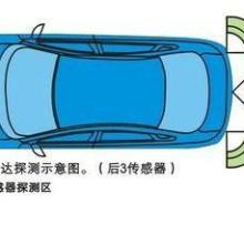 供应倒车雷达CE认证EN300296EN300328