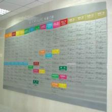 供应专家一览表标牌制作厂家、长沙型材标识制作、门牌楼层牌标牌制作批发