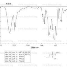 亚磷酸二乙酯   亚磷酸二乙酯价格