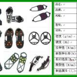 供应多款防滑鞋套供应商