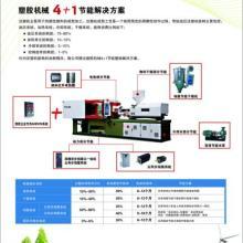 供应注塑机节能型电液