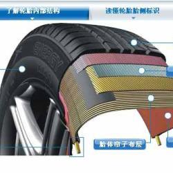 供应帘子布表面缺陷在线检测系统 轮胎帘子布表面缺陷在线视觉检测系统
