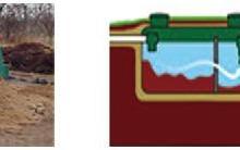 供应零能耗污水处理设备