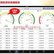 青岛用友软件ERP总代理商业分析图片