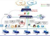 供应广东酒店无线覆盖无线网络+wifi营销M无线覆盖方案2网络设备!