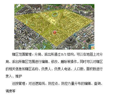 供应用于软件开发|三维设计的上海市社区网格化管理系统 三维社区网格管理 网格化管理系统开发 网格管理软件