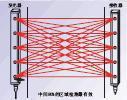 海任MYX64A小部件测量光幕光栅生产图片