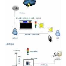 供应计算机机房防雷器河南铜包钢接地棒雷电预警系统图片