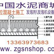聚苯颗粒混凝土价格/聚苯颗粒混凝图片