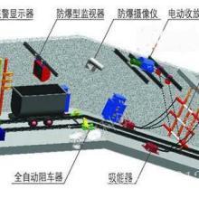 供应防跑车装置