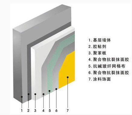 供应芜湖EPS聚苯板出厂价、芜湖EPS聚苯板出厂价、芜湖EPS聚苯板批发价