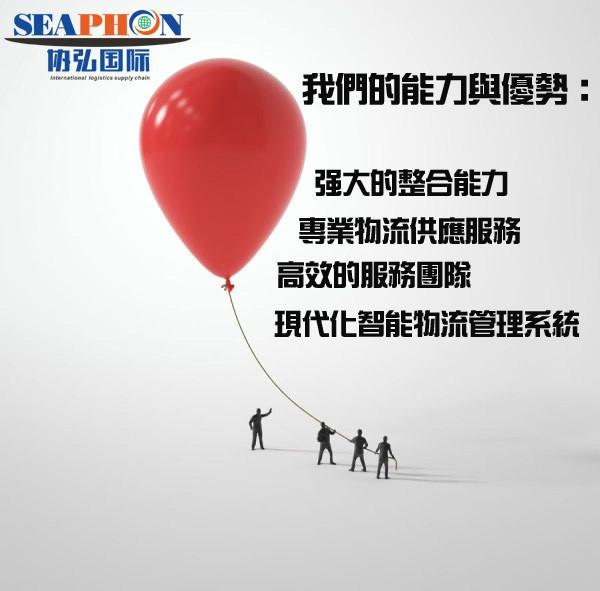 供应  上海机场旅行箱包进口报关流程13817619602