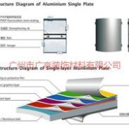 供应广东铝单板哪里的性价比高
