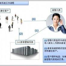 供应绍兴语音群呼系统