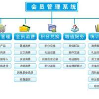 供应长沙会员管理系统长沙会所充值系统长沙美容美发管理系统 图片|效果图